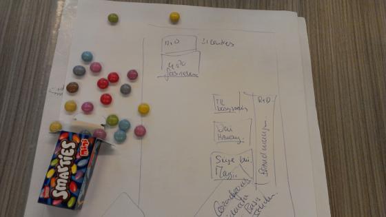Nestlé #3: Over flets gekleurde Smarties en etiketten