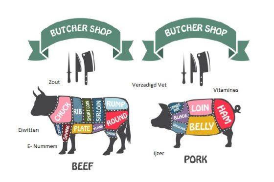 Vion #3: Hoe (on)gezond is vlees?