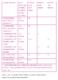 Attachment vitamine d tabel 1 november 2009 58x80