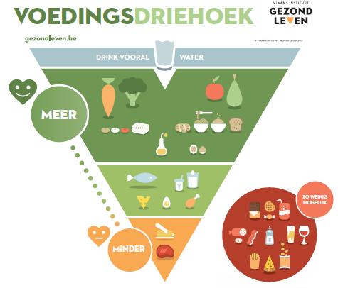 Professor Frank Devlieghere: 'Niets mis met bewerken van voedsel'