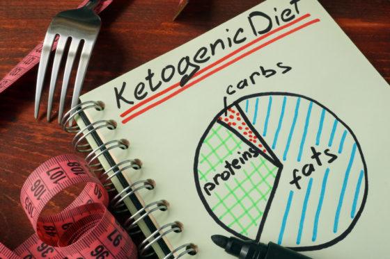 Proefdieronderzoek: 'Ketogeen dieet vergroot kans op type 2-diabetes'