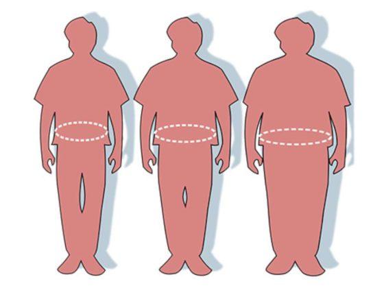 Streven naar ideaalgewicht levert geen gewichtsverlies op