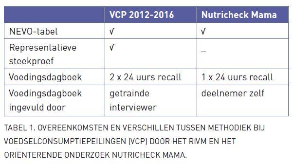 tabel 1 vn8