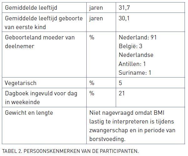 tabel 2 vn8