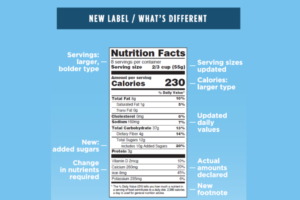 Gezondheidswinst mogelijk door 'toegevoegd suiker' op het voedingswaarde-label